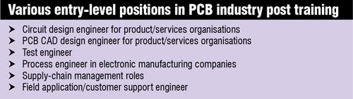 Plenty Of Jobs Unfold For Pcb Designing Electrostab